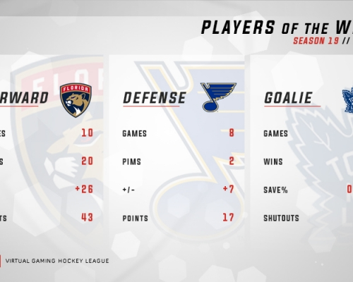 VGNHL S19 Players of the Week 3