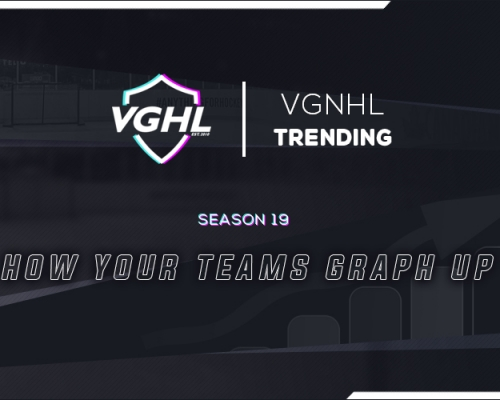 VGNHL TRENDING: S19 How Your Teams Graph Up
