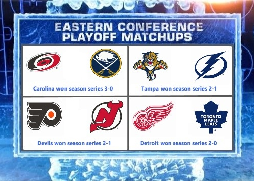 VGNHL Eastern Conference Playoff Predictions - Round 1
