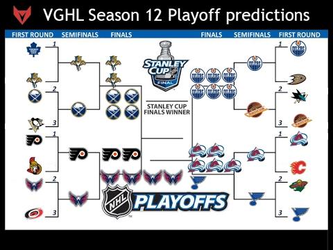 Overbudget ep3 Playoffs round 2